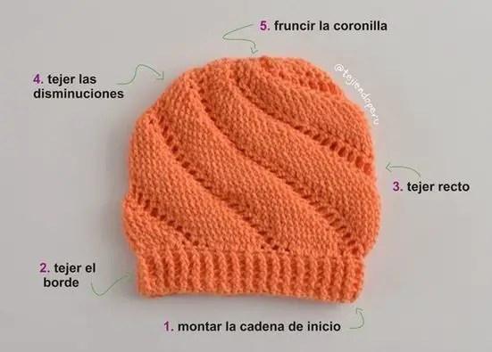 le bonnet spirale au crochet