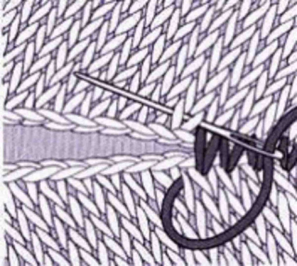 Comment assembler un pull en tricot