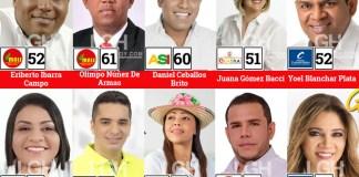 Candidatos más opcionados para ocupar curules en Asamblea de La Guajira