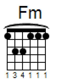 Como hacer el Fa menor con la guitarra