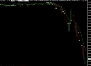 Bitcoin falls to $38 after block chain fork bug announced
