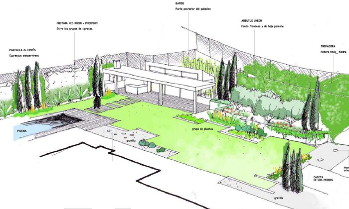 Cu nto cuesta hacer un jard n la habitaci n verde for Definicion de terraza