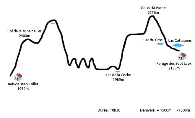 Profil Jean Collet - Sept-Laux