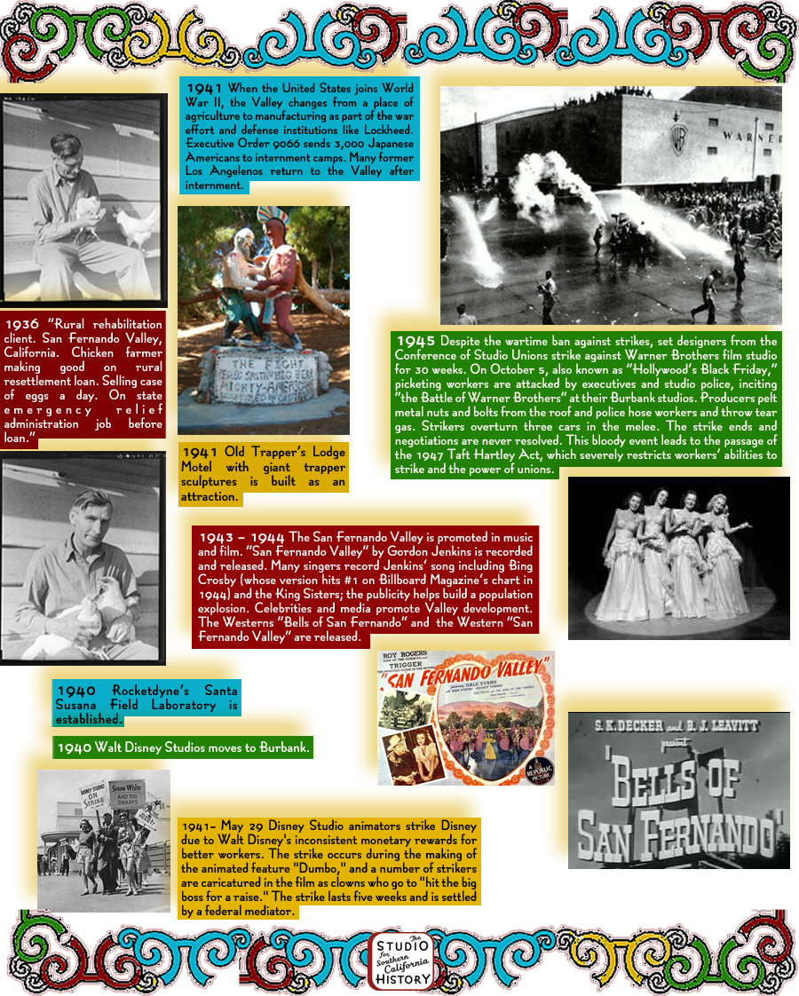 This timeline was created for the Museum of The San Fernando ValIey and pulls from resources