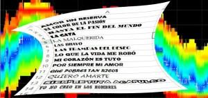 tendencias rating telenovelas 2014 google