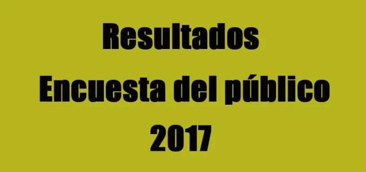 resultados encuesta mejores telenovelas 2017