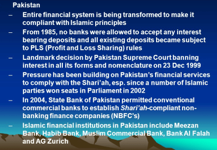 Islamic Banking And Finance Growth In Pakistan Facts
