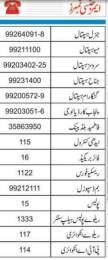 List Of Emergency Numbers Lahore Fire Brigade Number Hospitals