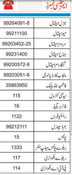 Emergency Numbers Lahore