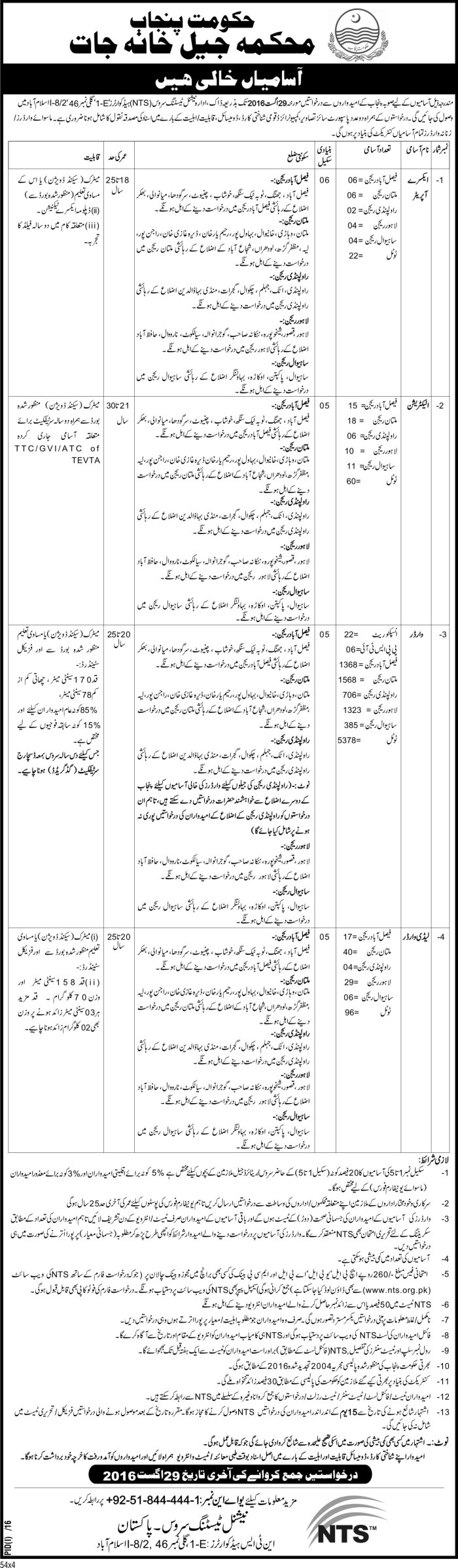 Government Of The Punjab Prison Department NTS Entry Test Result 2016-2