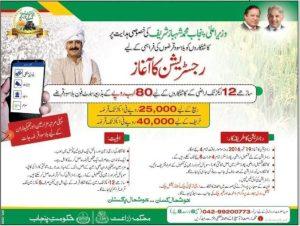 CM Shahbaz Sharif Punjab Government Loan Scheme For Farmers 2017