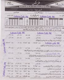 9th Class Physics Past Papers 2016 Urdu Medium Lahore Board Objective Subjective