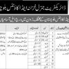 Directorate General Treasuries Accounts Balochistan Jobs NTS Test Sample Paper