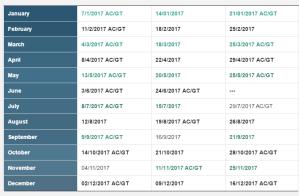 AEO IELTS Test Date 2018 Schedule Islamabad Lahore Karachi