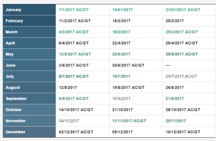 aeo ielts test dates 2017