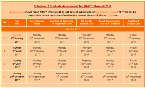 GAT General NTS Product Schedule In 2017 Last Dates Test Date Details