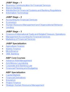 Junior Associateship IBP Mcqs Response Questions Sample Paper
