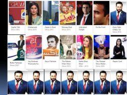 Pakistani Talk Shows Ratings 2017, List, Political Programs