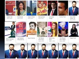 Pakistani Talk Shows Ratings 2017, List, Political Programs