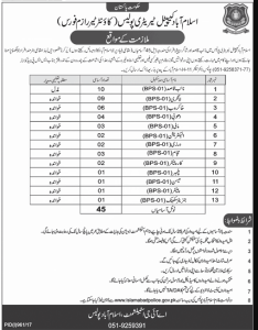 Islamabad Capital Territory Police Jobs 2017 Counter Terrorism Force Apply Online