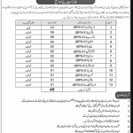 Islamabad Capital Territory Police CTF Jobs 2017 Naib Qasid Apply Online Test Paper Pattern