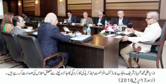 Shahbaz Sharif reviews re-organization of Punjab Board of Investment & Trade