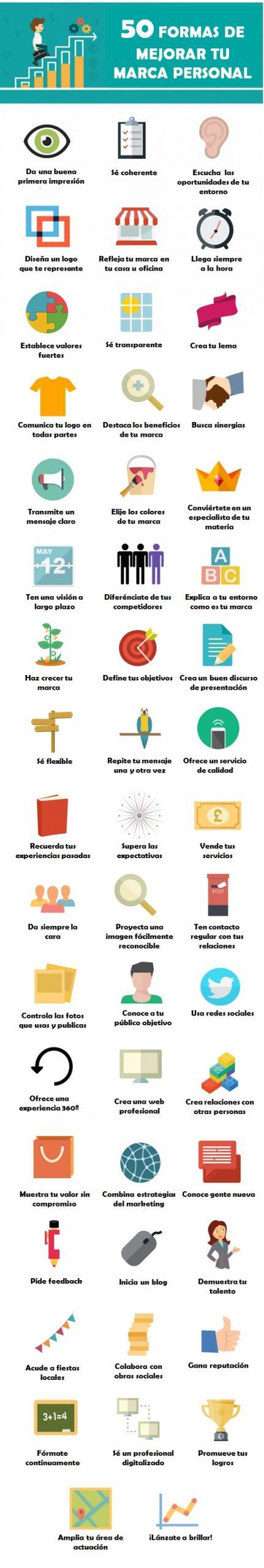 infografia marca personal