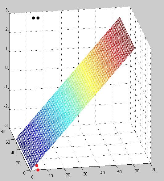 svm matlab pdf code