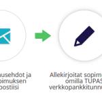Tonnilaina – Uusi 1000 euron nopea pikalaina
