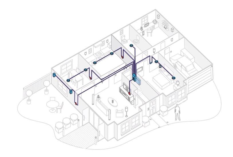 Residential AV Specialists Lairds AV are Based in Ayrshire
