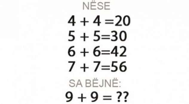 Për sa kohë mund ta zgjidhni këtë detyrë?