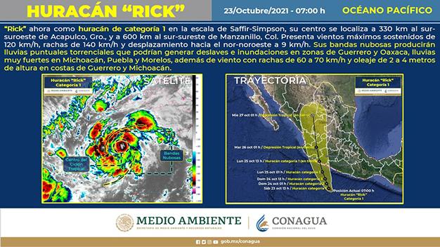 """""""Se prevé un rápido fortalecimiento durante el próximo día, y se espera que 'Rick' se convierta en un huracán mayor el domingo"""", alertó el CNH. Foto tomada de @conagua_clima"""