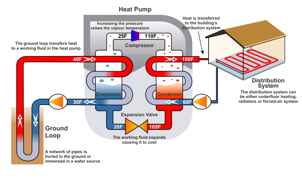 geothermal heat pump wiring enthusiast wiring diagrams u2022 rh rasalibre co Air Source Heat Pump Geothermal Heat Pump