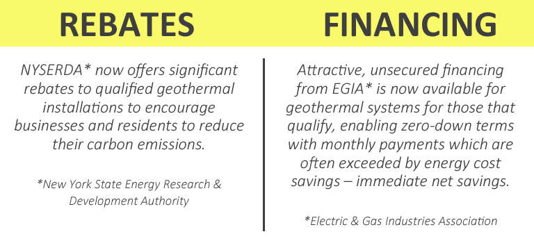 Geothermal Rebates and Financing