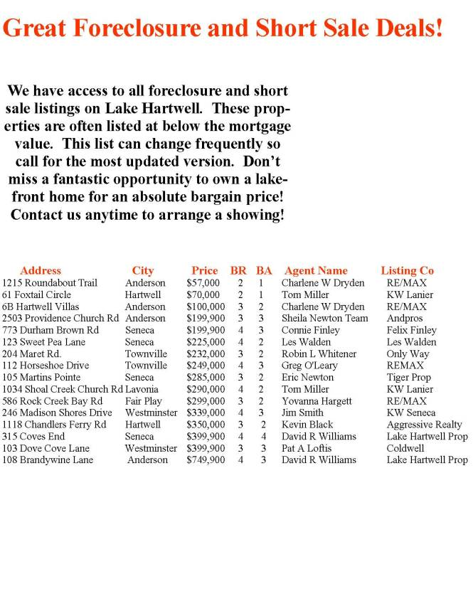 Foreclosure list for Lake Hartwell homes 1/6/2011