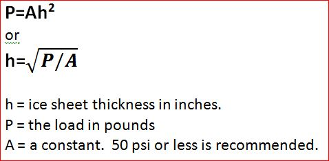 Don   use the minimum thickness formulas for ice roads recreational activities unless they have an  value of psi or less also lake bearing strength rh lakeice squarespace