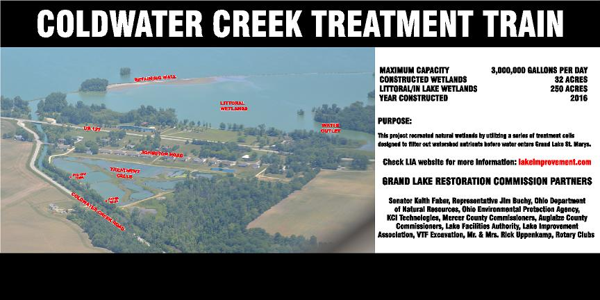 Coldwater Creek Website