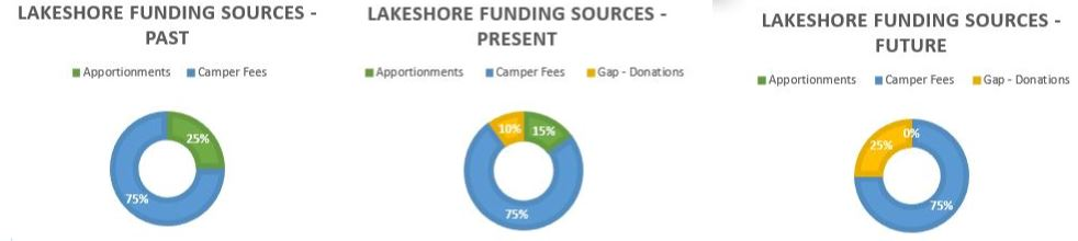 funding-sources-2
