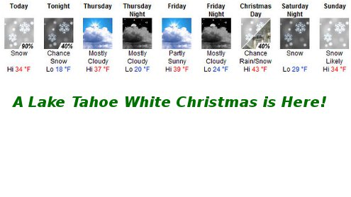 Your Holiday Weather Forecast for the Lake Tahoe Area