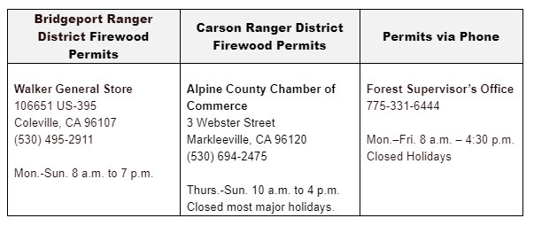Bridgeport and Carson Ranger Districts Announce the Opening of Dead and Downed Tree Personal Use Firewood Cutting