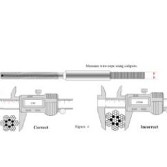 Standing Rigging Diagram Ge Xl44 Oven Wiring Lakeside Measuring Your Pin To Lengths For Replacement