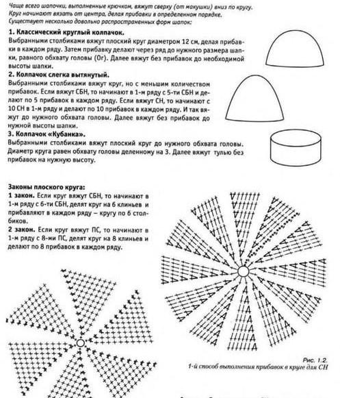 Правила прибавок для получения плоского круга при вязании крючком