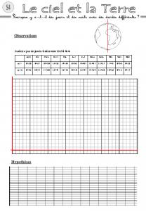 S4 calculs durées