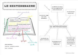 Methodoc V1 bis