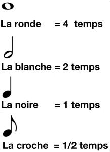 Read more about the article JEU MUSICAL DIY : Bataille de Rythmes