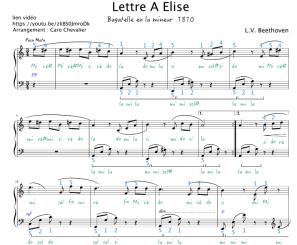 lettre à Elise de BEETHOVEN partition avec nom de notes