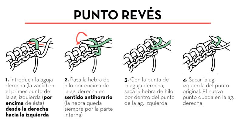 punto_reves_explicacion