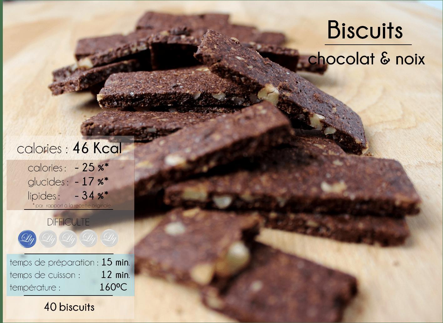 biscuits chocolat noix