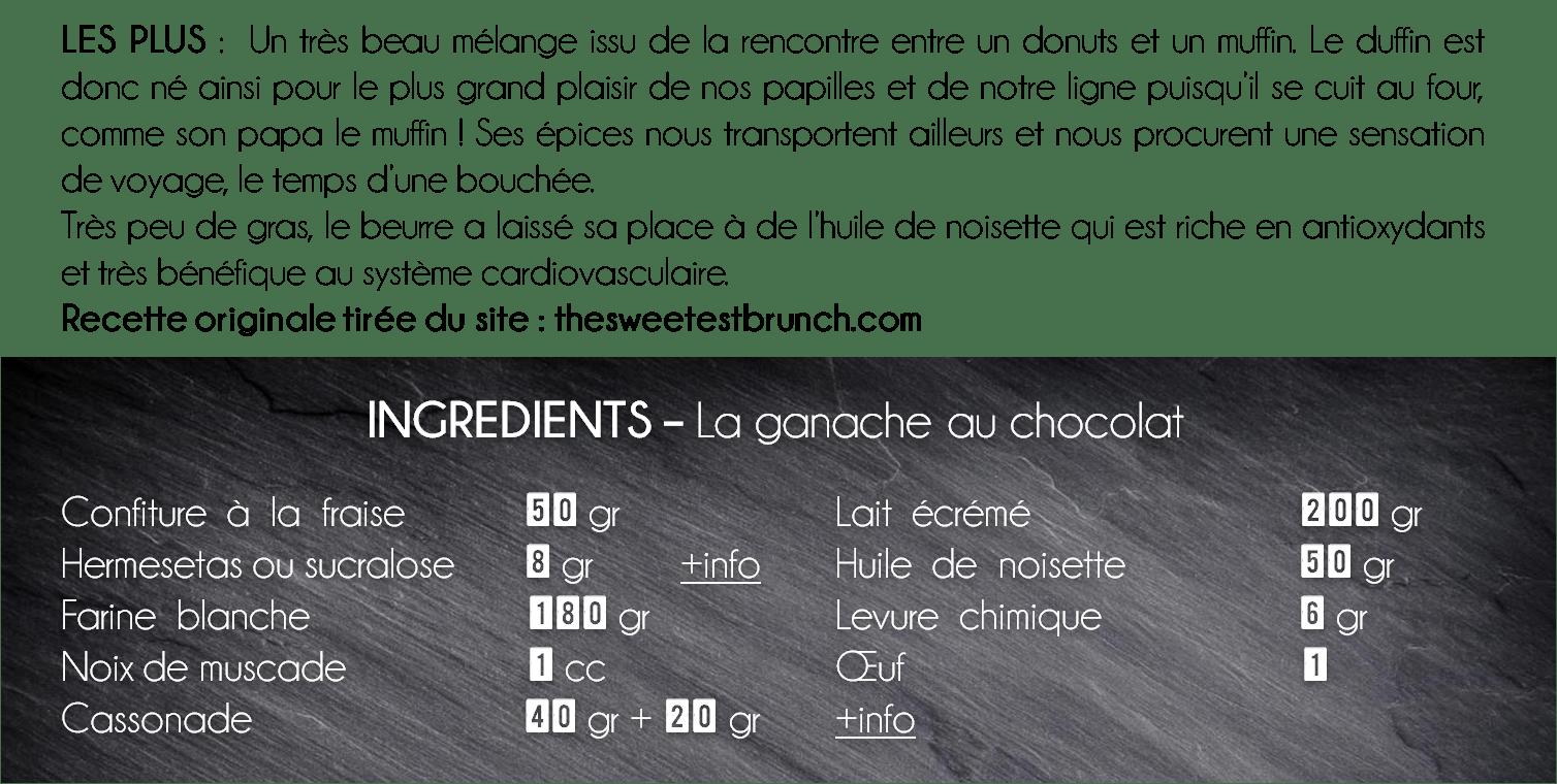 ingredients duffins fraise