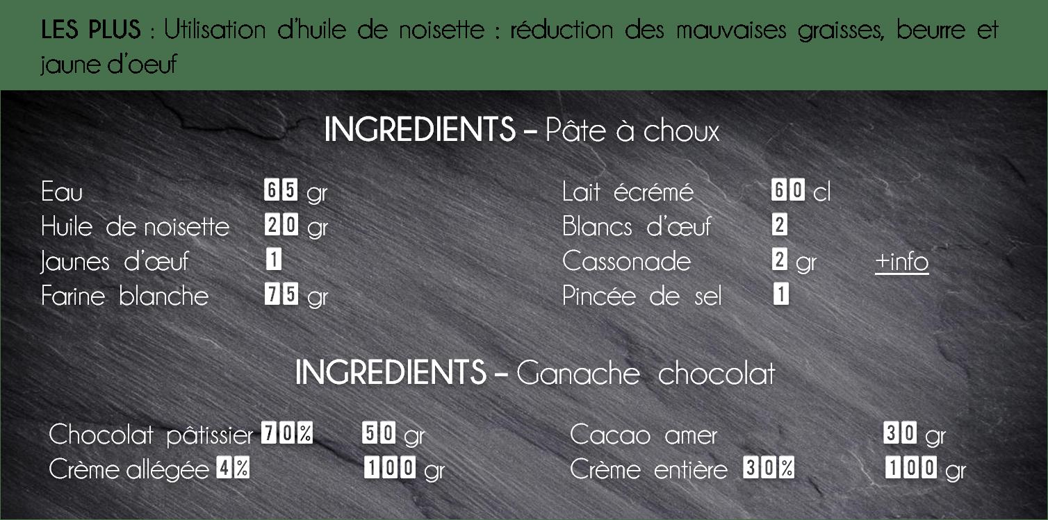 ingrédients choux chocolat piment